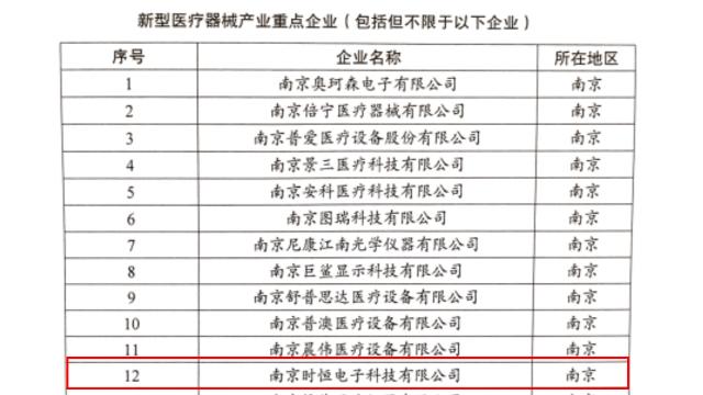 时恒电子被江苏省工信厅列为 新型医疗器械产业重点企业