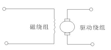 工业自动化NTC热敏电阻器应用案例!