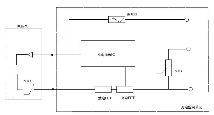电动工具NTC温度传感器应用案例!